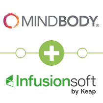 MINDBODY to Infusionsoft