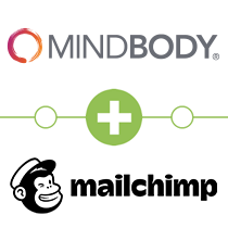 MINDBODY to MailChimp