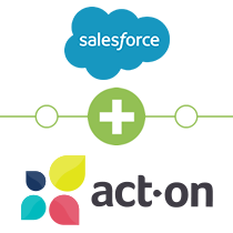 Salesforce to Act-On