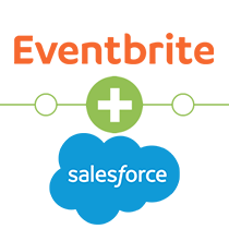 Salesforce.com to Eventbrite
