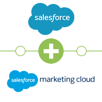Salesforce to ExactTarget