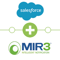 Salesforce to MIR3