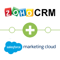 Zoho CRM to ExactTarget