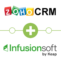 Zoho CRM to Infusionsoft